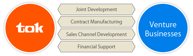 We support venture businesses through various methods. We conduct contract manufacturing, sales channel development, and provide financial support with focus on joint development.